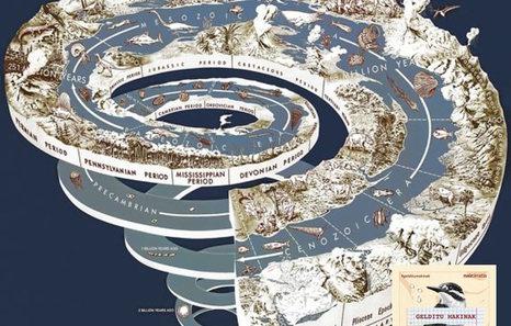 [31] Antropozenoa, aro geologiko bat markatzeko adinako eragina izandugu